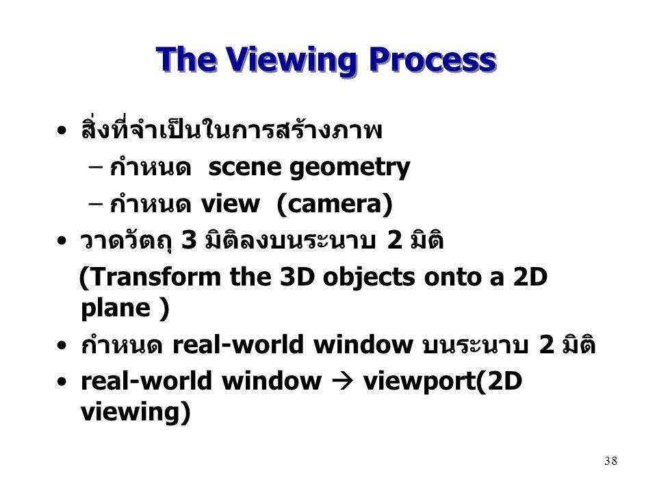 The Viewing Process สิ่งที่จำเป็นในการสร้างภาพ – กำหนด scene geometry – กำหนด view (camera) วาดวัตถุ 3 มิติลงบนระนาบ 2 มิติ (Transform the 3D objects