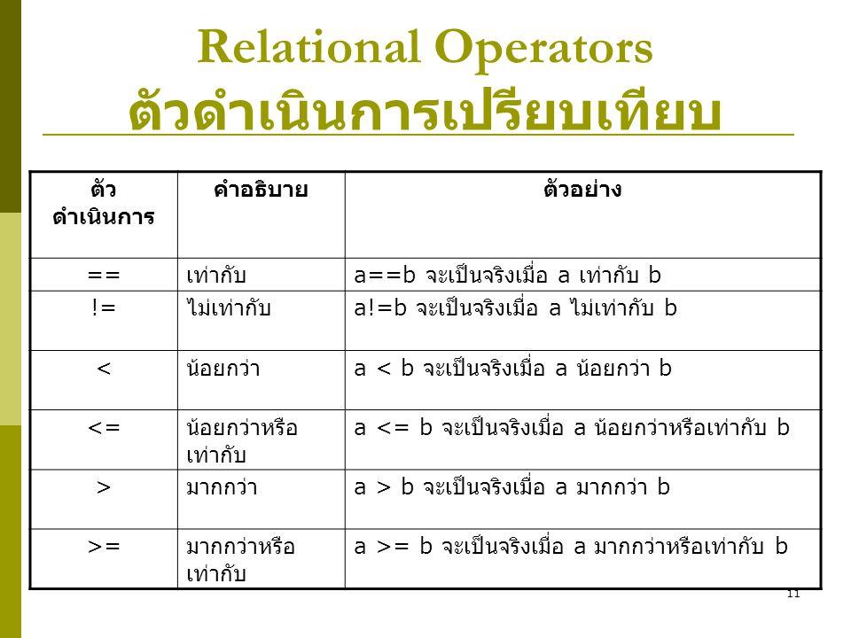 11 Relational Operators ตัวดำเนินการเปรียบเทียบ ตัว ดำเนินการ คำอธิบายตัวอย่าง == เท่ากับ a==b จะเป็นจริงเมื่อ a เท่ากับ b != ไม่เท่ากับ a!=b จะเป็นจร