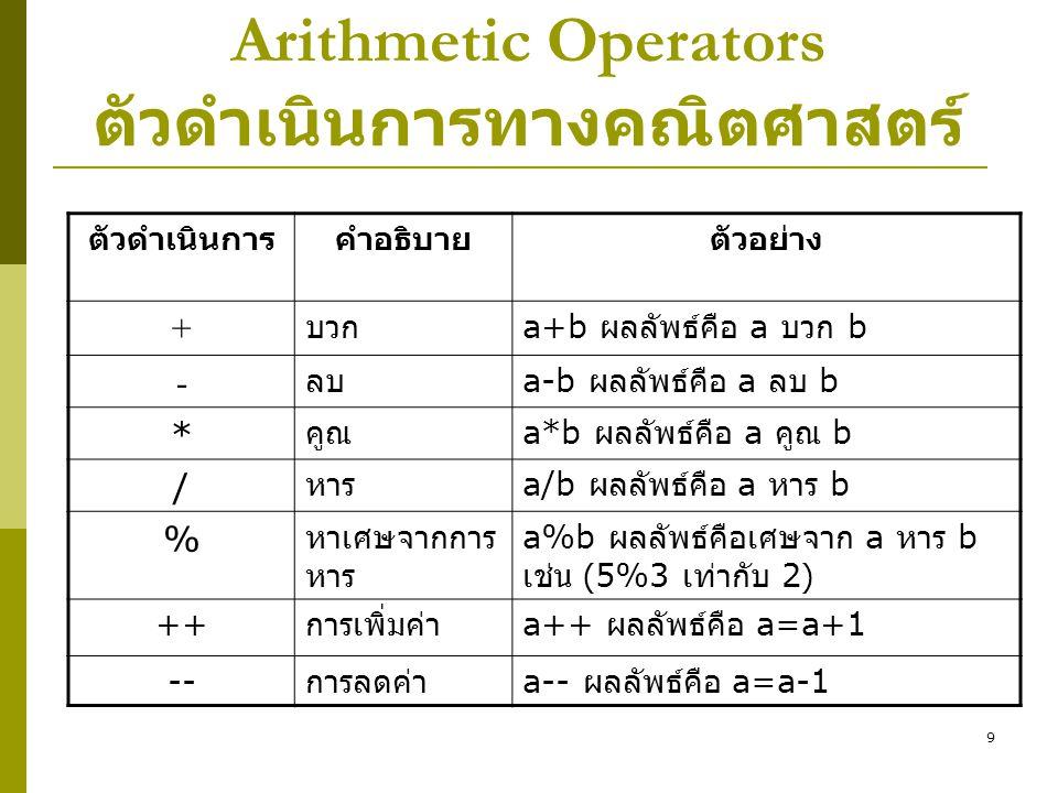 9 Arithmetic Operators ตัวดำเนินการทางคณิตศาสตร์ ตัวดำเนินการคำอธิบายตัวอย่าง + บวก a+b ผลลัพธ์คือ a บวก b - ลบ a-b ผลลัพธ์คือ a ลบ b * คูณ a*b ผลลัพธ