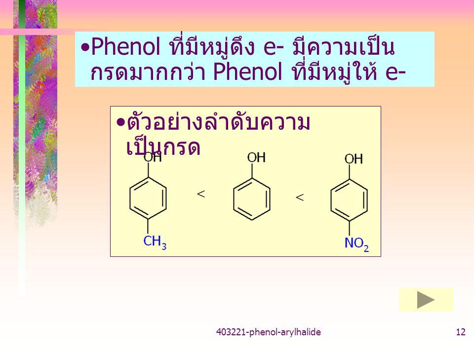 403221-phenol-arylhalide12 Phenol ที่มีหมู่ดึง e- มีความเป็น กรดมากกว่า Phenol ที่มีหมู่ให้ e- ตัวอย่างลำดับความ เป็นกรด