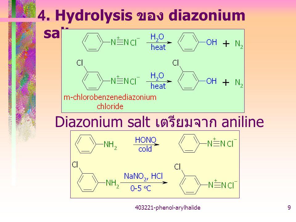 403221-phenol-arylhalide10 ปฏิกิริยาของฟีนอล 1. ความเป็นกรดและการเกิดเกลือ ลำดับความเป็นกรด
