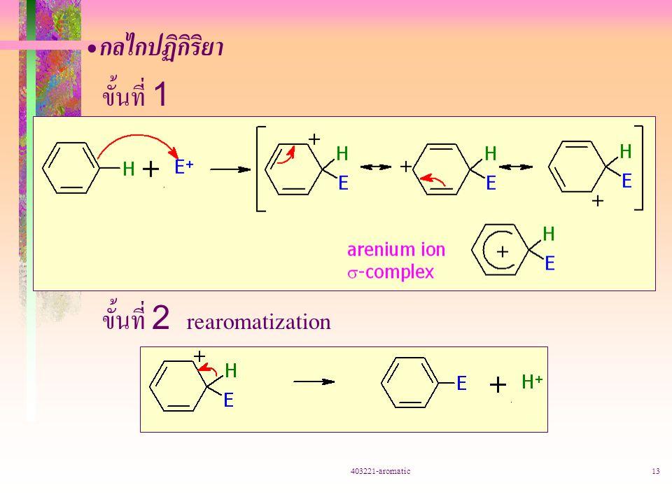 403221-aromatic13 กลไกปฏิกิริยา ขั้นที่ 2 rearomatization ขั้นที่ 1