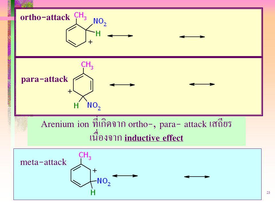 403221-aromatic23 ortho-attack para-attack meta-attack Arenium ion ที่เกิดจาก ortho-, para- attack เสถียร เนื่องจาก inductive effect