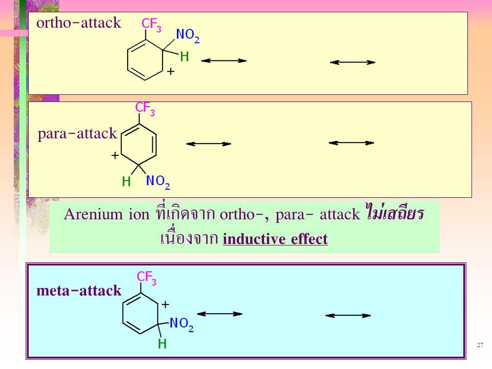 403221-aromatic27 ortho-attack para-attack meta-attack Arenium ion ที่เกิดจาก ortho-, para- attack ไม่เสถียร เนื่องจาก inductive effect