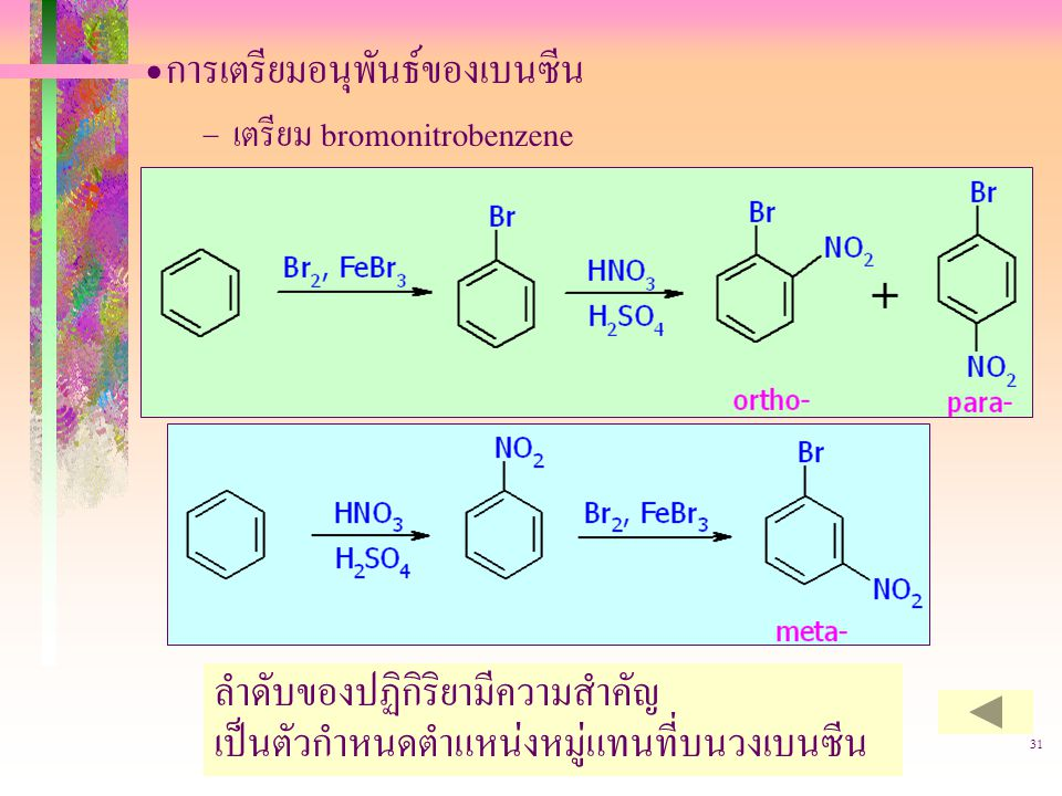403221-aromatic31 การเตรียมอนุพันธ์ของเบนซีน – เตรียม bromonitrobenzene ลำดับของปฏิกิริยามีความสำคัญ เป็นตัวกำหนดตำแหน่งหมู่แทนที่บนวงเบนซีน