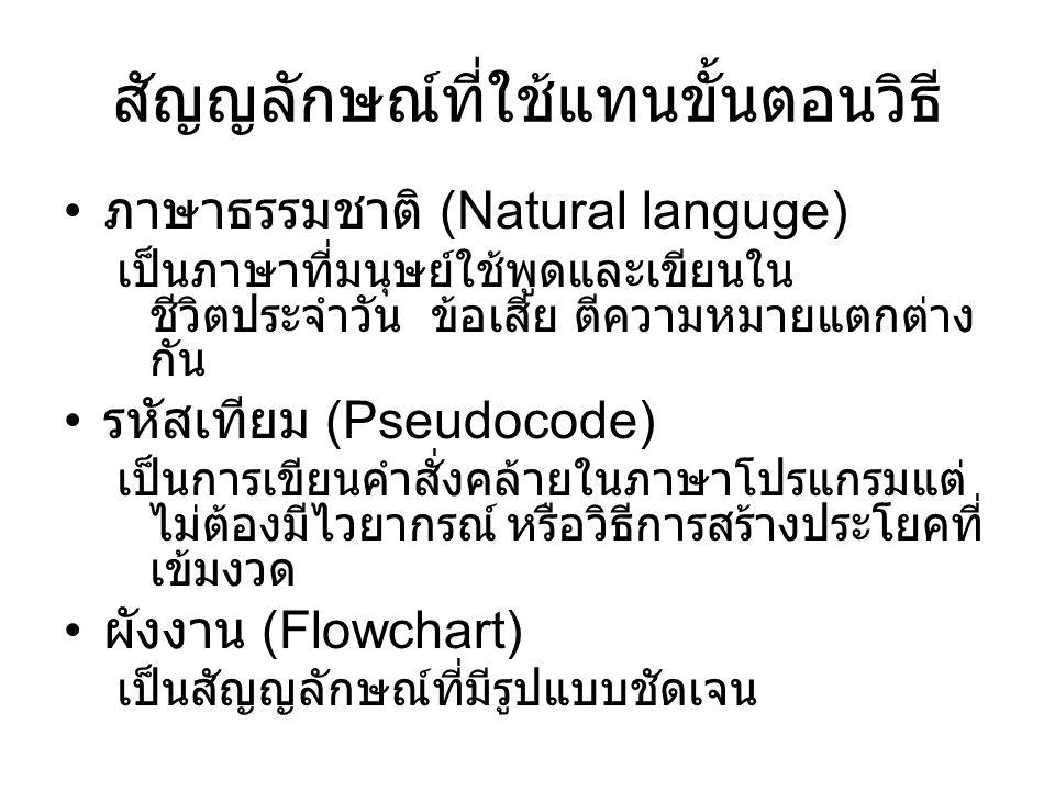 สัญญลักษณ์ที่ใช้แทนขั้นตอนวิธี ภาษาธรรมชาติ (Natural languge) เป็นภาษาที่มนุษย์ใช้พูดและเขียนใน ชีวิตประจำวัน ข้อเสีย ตีความหมายแตกต่าง กัน รหัสเทียม