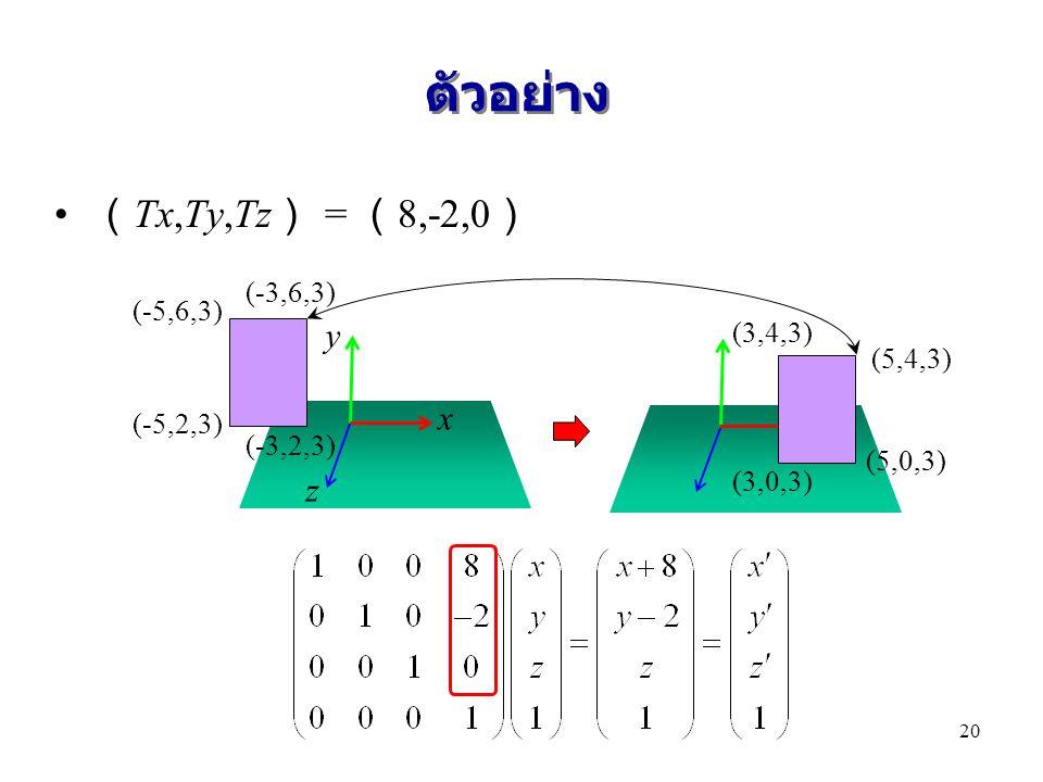 ตัวอย่าง ( Tx,Ty,Tz ) = ( 8,-2,0 ) x y z (-5,6,3) (-5,2,3) (-3,6,3) (-3,2,3) (3,4,3) (3,0,3) (5,4,3) (5,0,3) 20