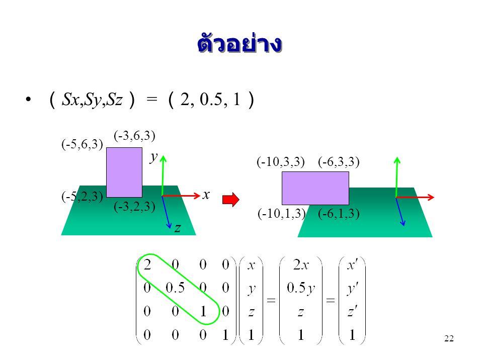 ตัวอย่าง ( Sx,Sy,Sz ) = ( 2, 0.5, 1 ) x y z (-5,6,3) (-5,2,3) (-3,6,3) (-3,2,3) (-10,3,3) (-10,1,3) (-6,3,3) (-6,1,3) 22