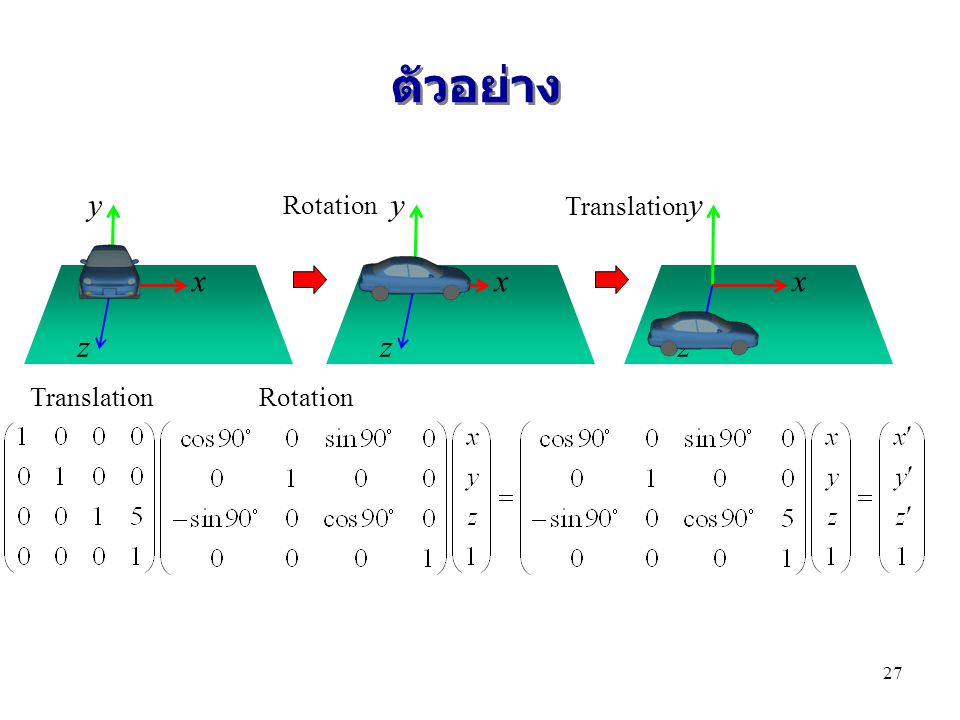 ตัวอย่าง x y z x y z x y z Rotation Translation Rotation 27