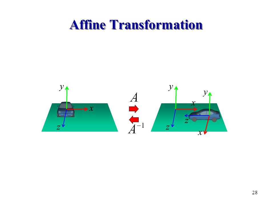 Affine Transformation x y z x y z x y z 28