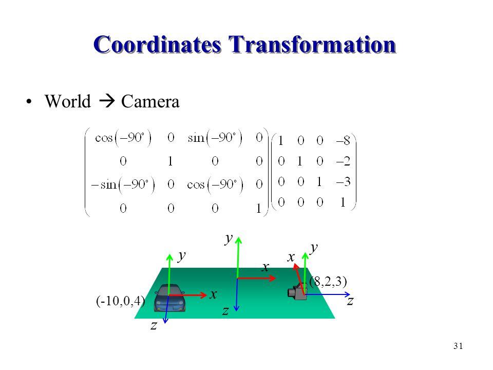 Coordinates Transformation World  Camera x y z x y x y z (-10,0,4) (8,2,3) z 31