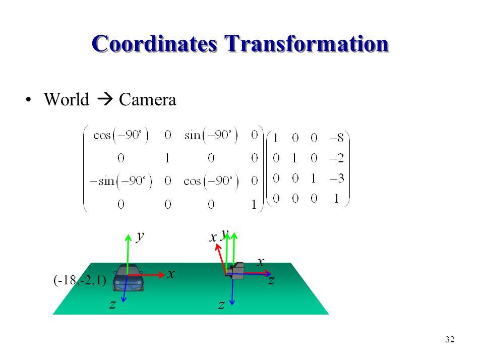 Coordinates Transformation World  Camera x y z x y x z (-18,-2,1) z 32