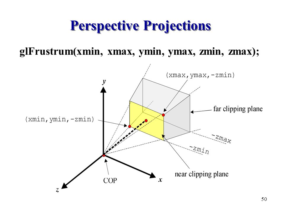 Perspective Projections glFrustrum(xmin, xmax, ymin, ymax, zmin, zmax); 50