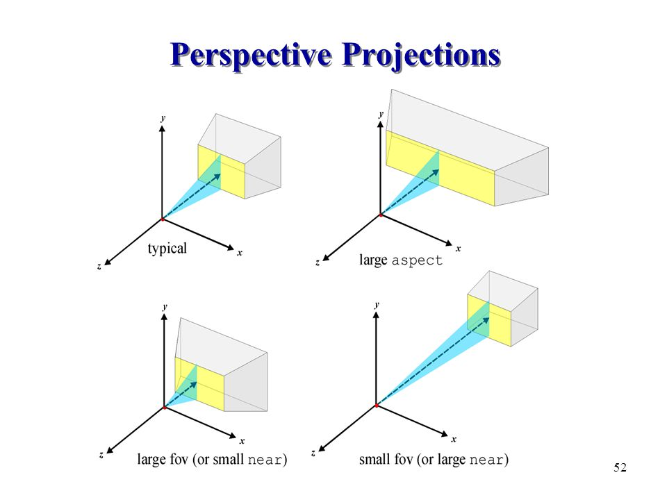 Perspective Projections 52