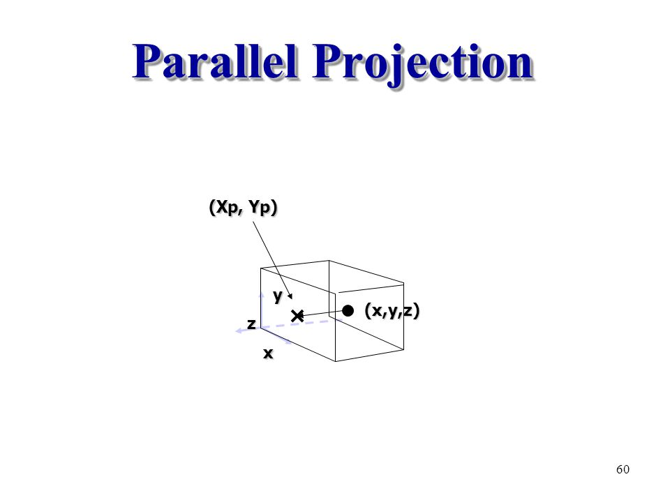 Parallel Projection xyz (x,y,z) (Xp, Yp) 60
