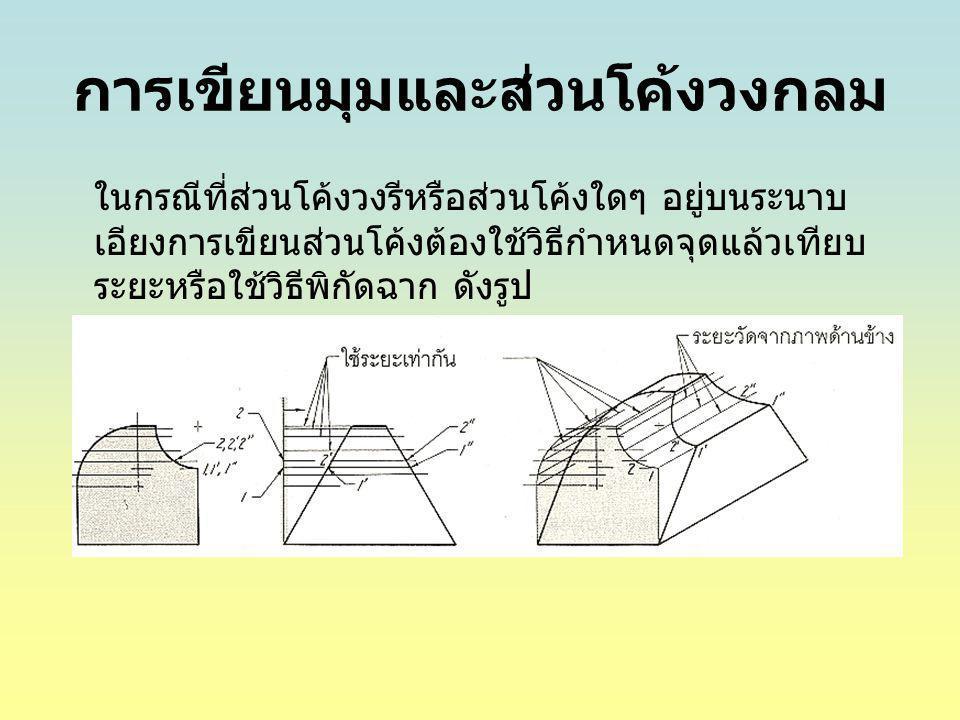 การเขียนมุมและส่วนโค้งวงกลม ในกรณีที่ส่วนโค้งวงรีหรือส่วนโค้งใดๆ อยู่บนระนาบ เอียงการเขียนส่วนโค้งต้องใช้วิธีกำหนดจุดแล้วเทียบ ระยะหรือใช้วิธีพิกัดฉาก