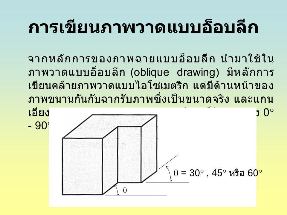 การเขียนภาพวาดแบบอ็อบลีก จากหลักการของภาพฉายแบบอ็อบลีก นำมาใช้ใน ภาพวาดแบบอ็อบลีก (oblique drawing) มีหลักการ เขียนคล้ายภาพวาดแบบไอโซเมตริก แต่มีด้านห