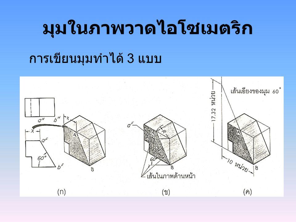 มุมในภาพวาดไอโซเมตริก การเขียนมุมทำได้ 3 แบบ