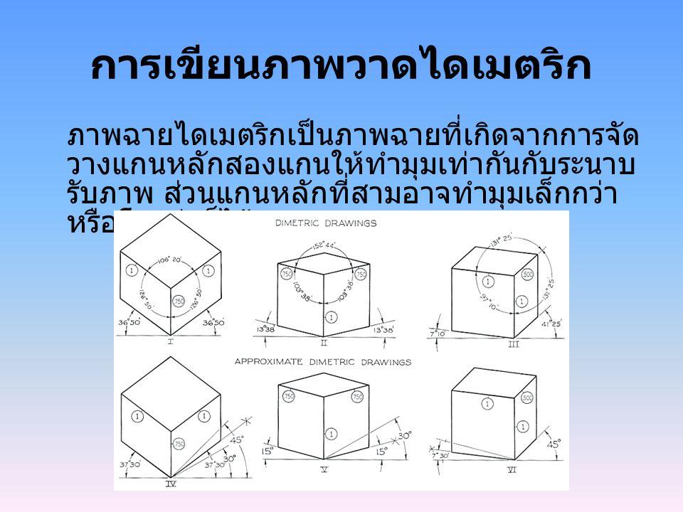 การเขียนภาพวาดไดเมตริก ภาพฉายไดเมตริกเป็นภาพฉายที่เกิดจากการจัด วางแกนหลักสองแกนให้ทำมุมเท่ากันกับระนาบ รับภาพ ส่วนแกนหลักที่สามอาจทำมุมเล็กกว่า หรือโ