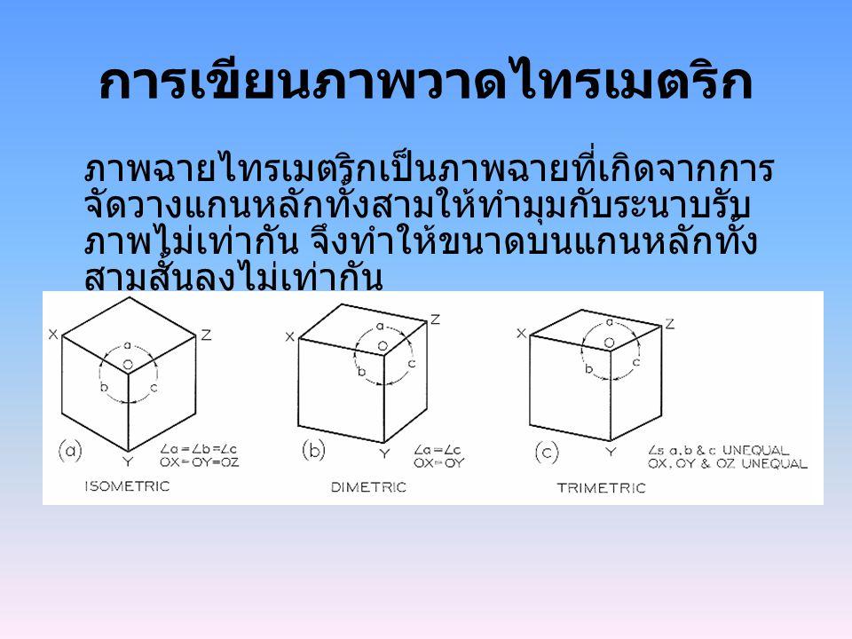 การเขียนภาพวาดไทรเมตริก ภาพฉายไทรเมตริกเป็นภาพฉายที่เกิดจากการ จัดวางแกนหลักทั้งสามให้ทำมุมกับระนาบรับ ภาพไม่เท่ากัน จึงทำให้ขนาดบนแกนหลักทั้ง สามสั้น