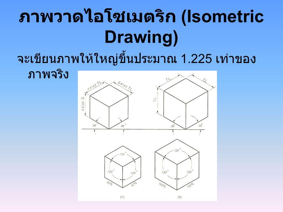 ภาพวาดไอโซเมตริก (Isometric Drawing) จะเขียนภาพให้ใหญ่ขึ้นประมาณ 1.225 เท่าของ ภาพจริง