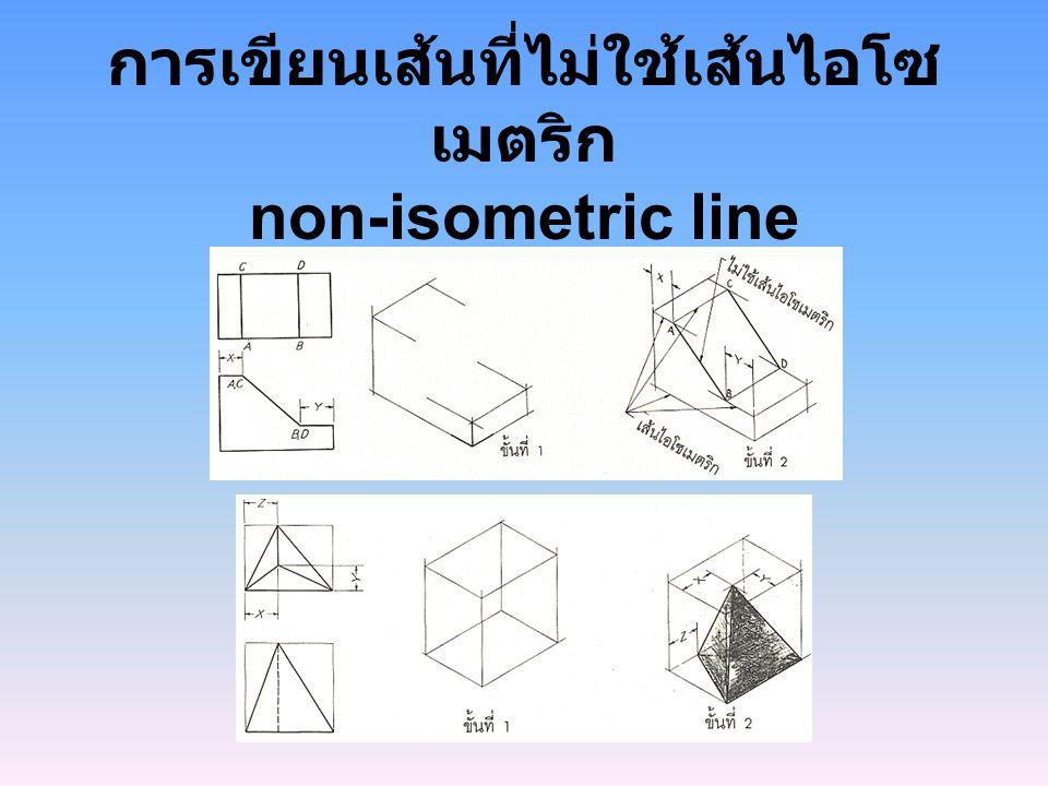 การเขียนเส้นที่ไม่ใช้เส้นไอโซ เมตริก non-isometric line