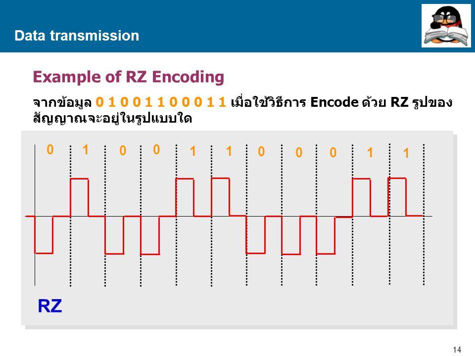 14 Proprietary and Confidential to Accenture Data transmission Example of RZ Encoding จากข้อมูล 0 1 0 0 1 1 0 0 0 1 1 เมื่อใช้วิธีการ Encode ด้วย RZ ร