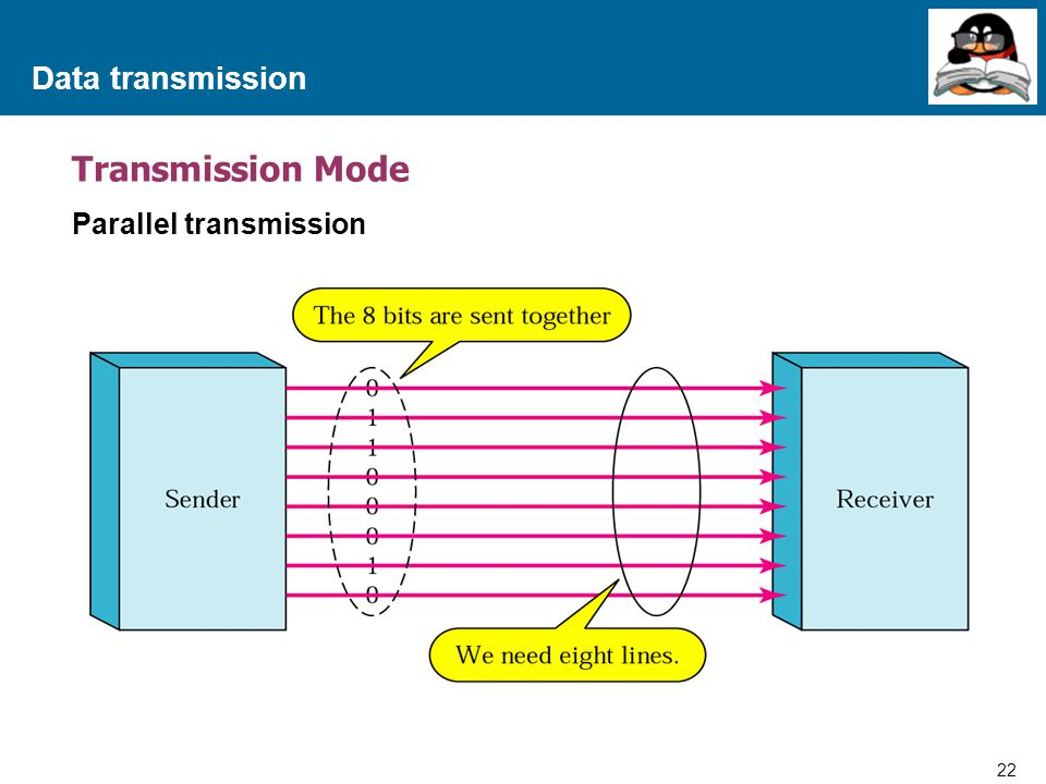 22 Proprietary and Confidential to Accenture Data transmission Transmission Mode Parallel transmission