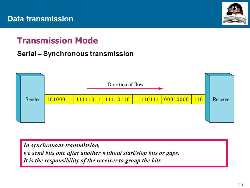 25 Proprietary and Confidential to Accenture Data transmission Transmission Mode Serial – Synchronous transmission In synchronous transmission, we sen