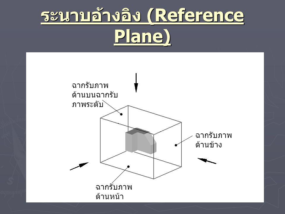 ระนาบอ้างอิง (Reference Plane) ฉากรับภาพ ด้านหน้า ฉากรับภาพ ด้านข้าง ฉากรับภาพ ด้านบนฉากรับ ภาพระดับ