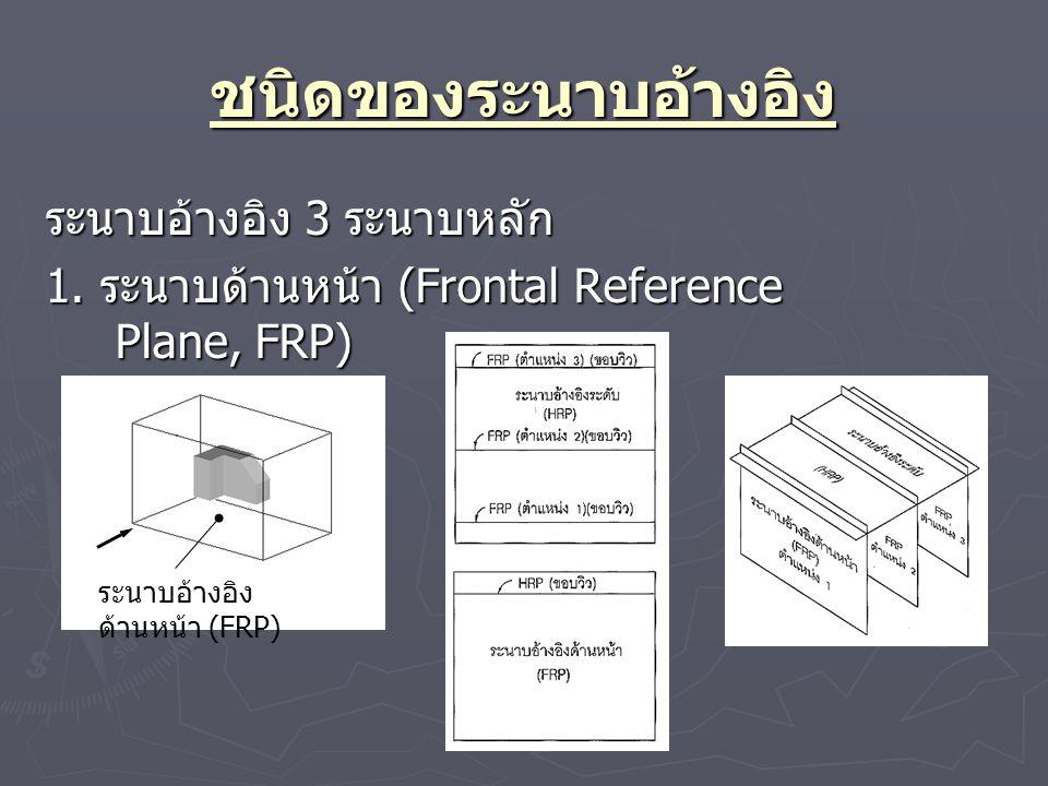 ชนิดของระนาบอ้างอิง ระนาบอ้างอิง 3 ระนาบหลัก 1. ระนาบด้านหน้า (Frontal Reference Plane, FRP) ระนาบอ้างอิง ด้านหน้า (FRP)