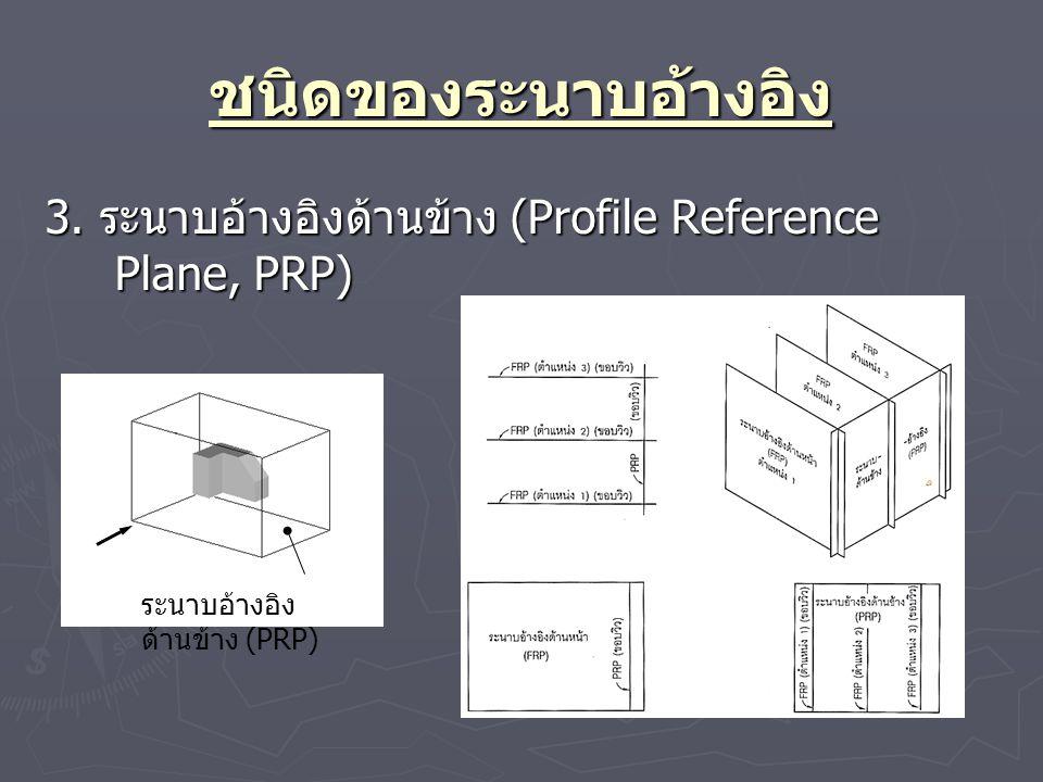 ชนิดของระนาบอ้างอิง 3. ระนาบอ้างอิงด้านข้าง (Profile Reference Plane, PRP) ระนาบอ้างอิง ด้านข้าง (PRP)