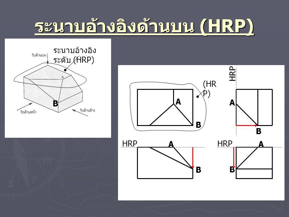 ระนาบอ้างอิงด้านบน (HRP) (HR P) HRP ระนาบอ้างอิง ระดับ (HRP) A AA B B B B A B HRP