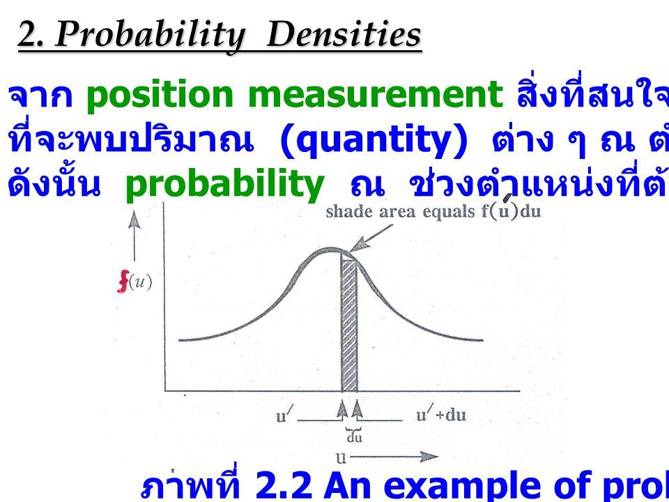 2. Probability Densities จาก position measurement สิ่งที่สนใจต่อไปคือโอกาส (probability) ที่จะพบปริมาณ (quantity) ต่าง ๆ ณ ตำแหน่งที่ต้องการ (position