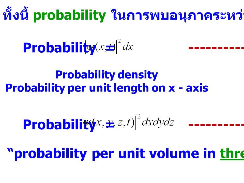 ทั้งนี้ probability ในการพบอนุภาคระหว่าง x และ x+dx จะเท่ากับ Probability =---------- (2.24) Probability density Probability per unit length on x - ax