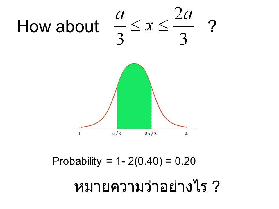 How about ? Probability = 1- 2(0.40) = 0.20 หมายความว่าอย่างไร ?