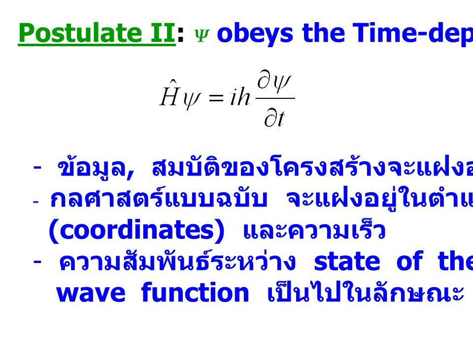 ในการพิจารณาตัวแปรกลศาสตร์อื่นๆ เช่น จาก classical expression เทอมของ energy และ Hamitonian operator จะแสดงฟังก์ชันใน เทอมของโมเมนตัม ( ไม่ใช้ velocity ) สำหรับระบบของ cartesian coordinates ค่าโมเมนตัมเป็นค่าผลคูณ ระหว่าง mass และ ความเร็ว พิจารณาอนุภาคหนึ่งเคลื่อนที่ขนานตามแกน x ------- (2.16) เครื่องหมาย คือ one-to-one correspondence with