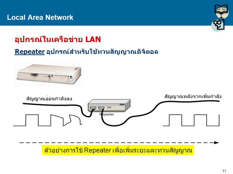 11 Proprietary and Confidential to Accenture Local Area Network อุปกรณ์ในเครือข่าย LAN Repeater อุปกรณ์สำหรับใช้ทวนสัญญาณดิจิตอล ตัวอย่างการใช้ Repeat