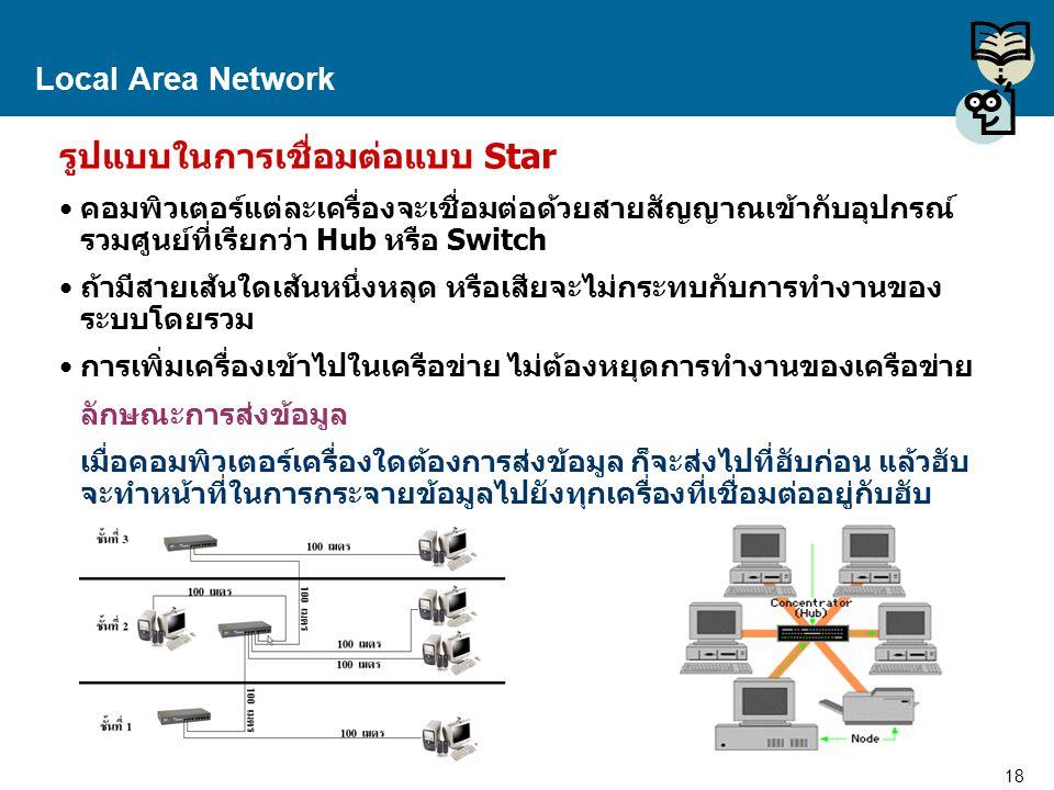 18 Proprietary and Confidential to Accenture Local Area Network รูปแบบในการเชื่อมต่อแบบ Star คอมพิวเตอร์แต่ละเครื่องจะเชื่อมต่อด้วยสายสัญญาณเข้ากับอุป