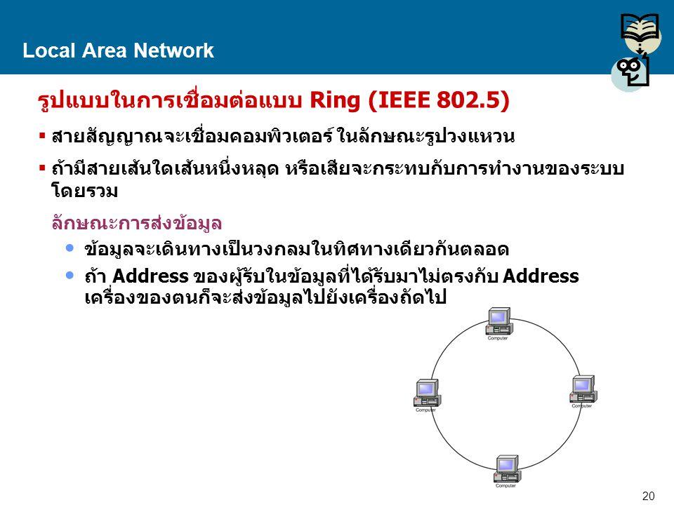 20 Proprietary and Confidential to Accenture Local Area Network รูปแบบในการเชื่อมต่อแบบ Ring (IEEE 802.5)  สายสัญญาณจะเชื่อมคอมพิวเตอร์ ในลักษณะรูปวง