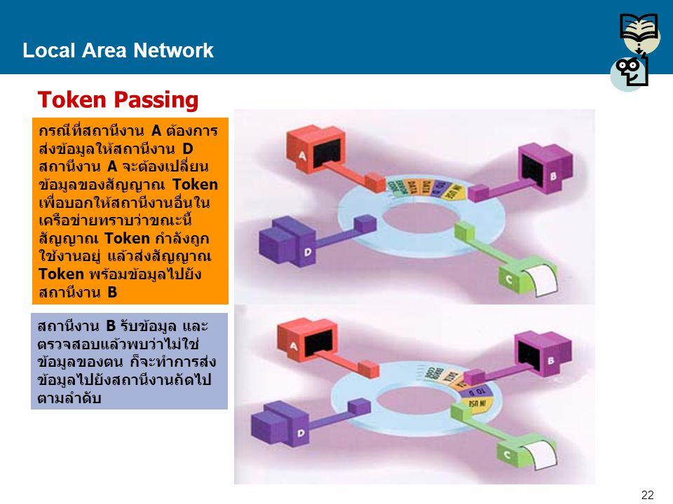22 Proprietary and Confidential to Accenture Local Area Network Token Passing กรณีที่สถานีงาน A ต้องการ ส่งข้อมูลให้สถานีงาน D สถานีงาน A จะต้องเปลี่ย