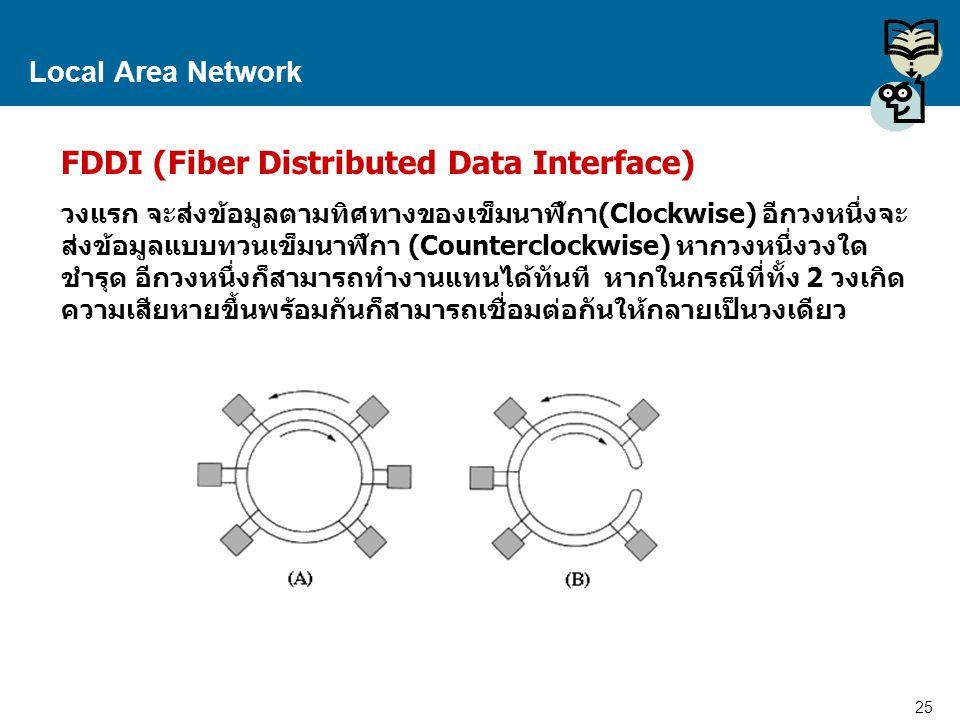 25 Proprietary and Confidential to Accenture Local Area Network FDDI (Fiber Distributed Data Interface) วงแรก จะส่งข้อมูลตามทิศทางของเข็มนาฬิกา(Clockw
