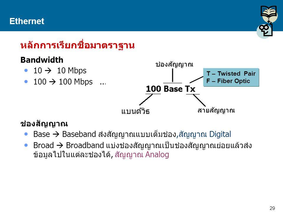 29 Proprietary and Confidential to Accenture Ethernet หลักการเรียกชื่อมาตราฐาน Bandwidth 10  10 Mbps 100  100 Mbps... ช่องสัญญาณ Base  Baseband ส่ง