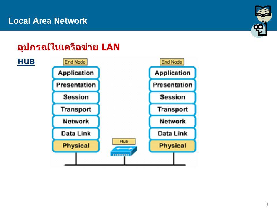 4 Proprietary and Confidential to Accenture Local Area Network อุปกรณ์ในเครือข่าย LAN การทำงานของ HUB ทำหน้าที่ขยายสัญญาณที่ได้รับมาจาก Port ที่ส่งข้อมูล แล้วกระจาย สัญญาณที่ขยายแล้ว ออกไปยัง Port ที่เหลือทุก Port เครื่องในเครือข่ายยิ่งมาก ยิ่งทำให้ Bandwidth ลดลง ต้นทาง ปลายทาง