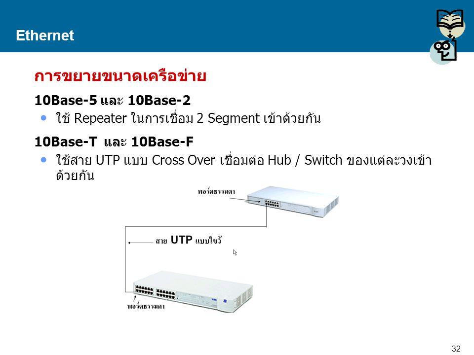 32 Proprietary and Confidential to Accenture Ethernet การขยายขนาดเครือข่าย 10Base-5 และ 10Base-2 ใช้ Repeater ในการเชื่อม 2 Segment เข้าด้วยกัน 10Base
