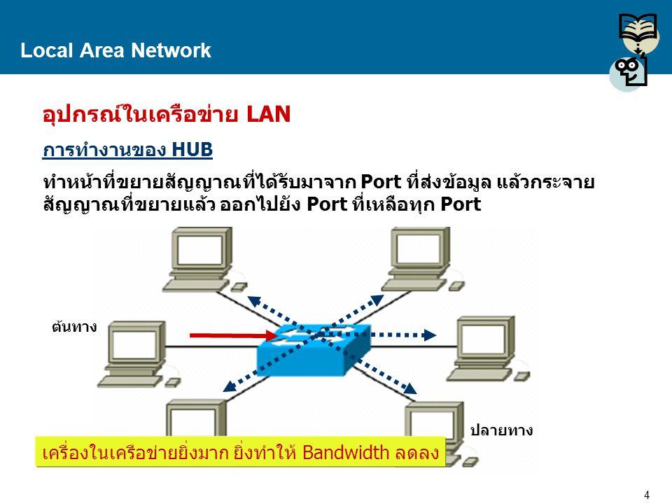 4 Proprietary and Confidential to Accenture Local Area Network อุปกรณ์ในเครือข่าย LAN การทำงานของ HUB ทำหน้าที่ขยายสัญญาณที่ได้รับมาจาก Port ที่ส่งข้อ