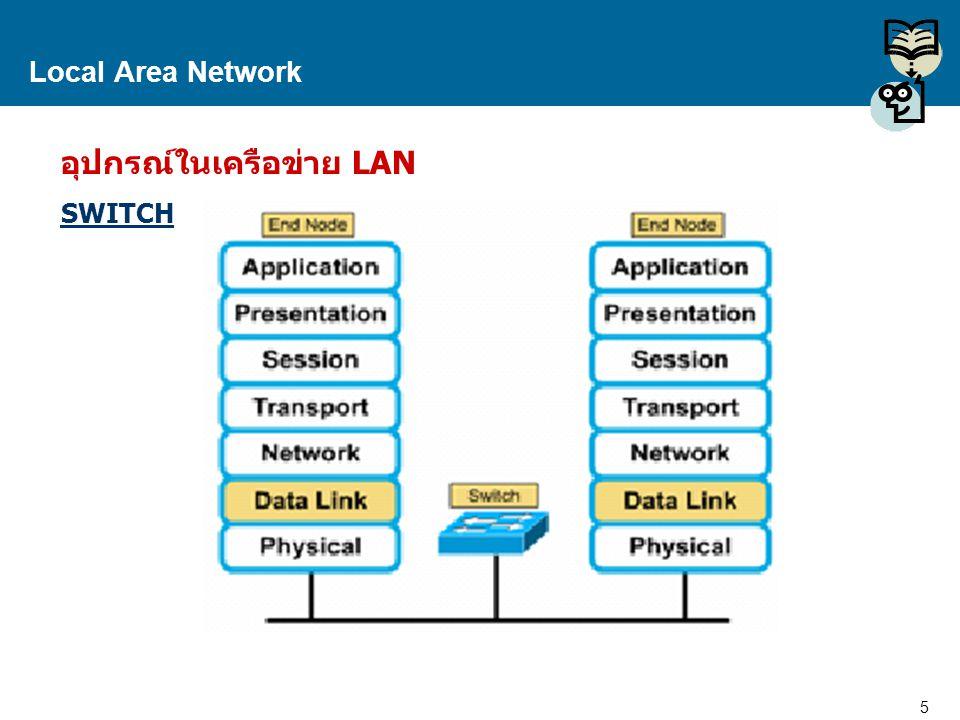 6 Proprietary and Confidential to Accenture Local Area Network อุปกรณ์ในเครือข่าย LAN การทำงานของ Switch เป็นอุปกรณ์ที่ทำงานเหมือนกับ Hub แต่ฉลาดกว่า ซึ่ง Switch จะมี การบันทึก MAC Address ของเครื่องคอมพิวเตอร์ที่เชื่อมกับ Port แต่ ละ Port ไว้ เมื่อได้รับข้อมูลมาจาก port หนึ่ง จะส่งไปยังเครื่อง ปลายทางโดยตรง แทนที่จะกระจายส่งข้อมูลไปยังทุกๆ Port เหมือน Hub ทำให้คอมพิวเตอร์ที่เชื่อมต่อกับ Port ที่เหลือสามารถส่งข้อมูล ถึงกันและกันได้ในเวลาเดียวกัน ทำให้คอมพิวเตอร์ทุกเครื่องมี Bandwidth การส่งข้อมูลเท่ากับ Bandwidth ของ Switch