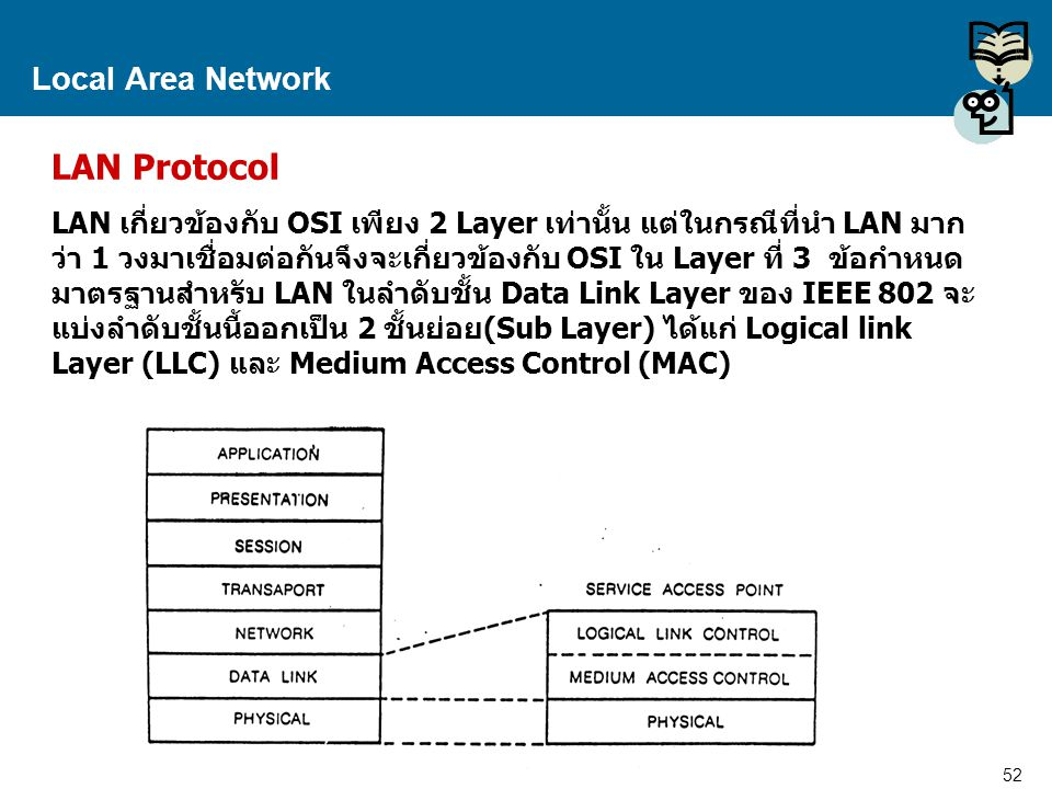 52 Proprietary and Confidential to Accenture Local Area Network LAN Protocol LAN เกี่ยวข้องกับ OSI เพียง 2 Layer เท่านั้น แต่ในกรณีที่นำ LAN มาก ว่า 1
