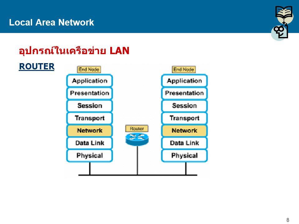 9 Proprietary and Confidential to Accenture Local Area Network อุปกรณ์ในเครือข่าย LAN การทำงานของ Router  ทำหน้าที่ในการหาเส้นทางที่ดีที่สุดในการส่งข้อมูลระหว่างโหนดใน เครือข่ายคอมพิวเตอร์ โดยใช้ Network Address ในส่วนหัวของ IP Protocol ในการสร้าง Routing table  Packet ข้อมูล ที่ส่งเข้าสู่ Router จะสามารถถูกสร้างขึ้นมาใหม่ได้ โดยอาจมีการเปลี่ยนแปลงข้อมูลในส่วนหัวของ Packet เพื่อให้ สอดคล้องกับการส่ง เช่นอาจมีการเปลี่ยนแปลง… Address ต้นทาง Checksum  มีการตรวจสอบความถูกต้องของข้อมูลได้