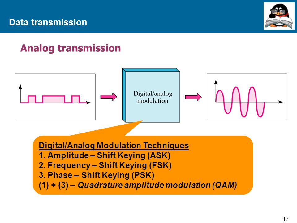 17 Proprietary and Confidential to Accenture Data transmission Analog transmission Digital/Analog Modulation Techniques 1. Amplitude – Shift Keying (A